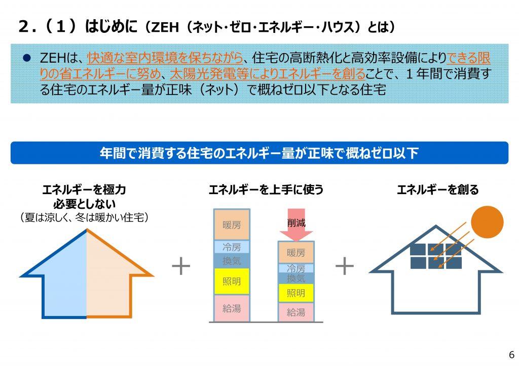 ゼロ・エネルギー・ハウス(ZEH)とは